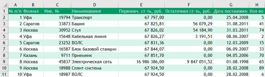 Чередующаяся заливка строк Excel