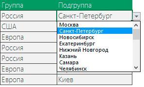 Создание двухуровнего выпадающего списка в Excel