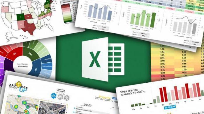 функция индекс и поискпоз в Excel примеры