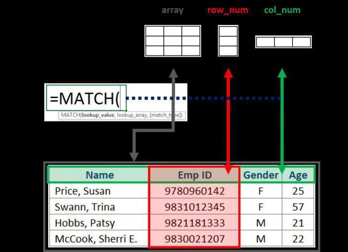 использование функции индекс в Excel