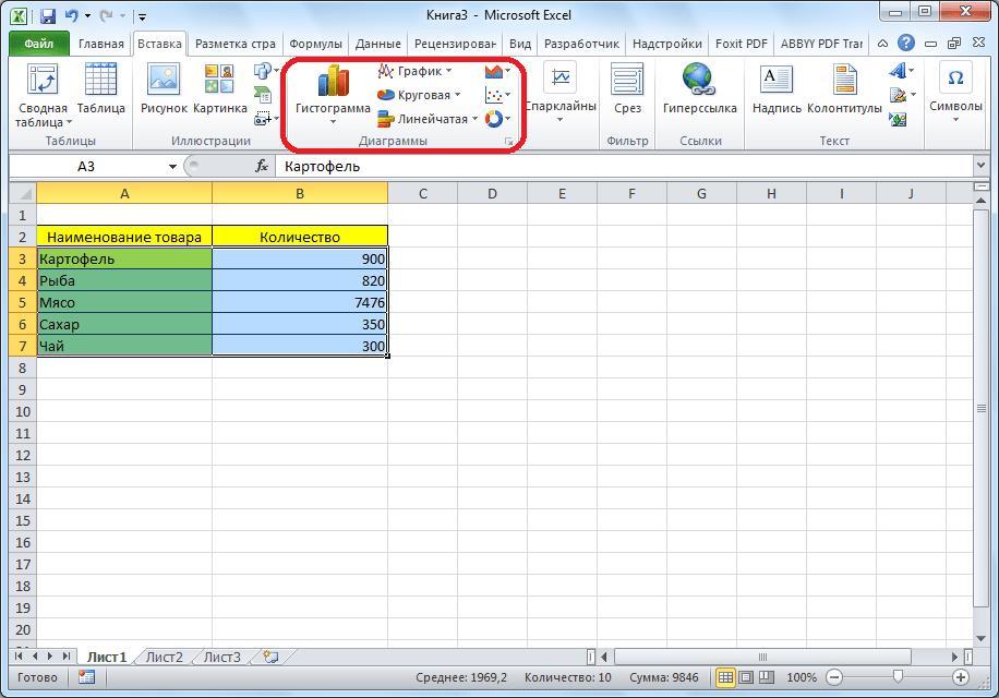 Виды диаграмм в Microsoft Excel