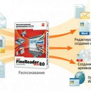 основные задачи Fine Reader 8