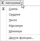 Рис. 3.10. Меню кнопки Автосумма
