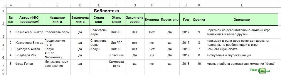 Baza dannih 4 Как создать базу данных в Excel?