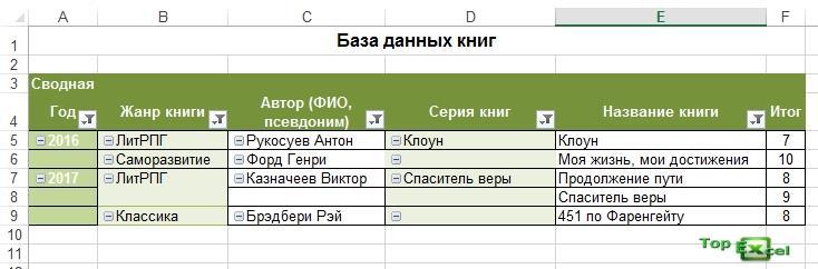 Baza dannih 5 Как создать базу данных в Excel?