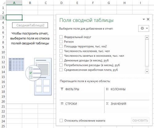 поля сводной таблицы диалоговое окно