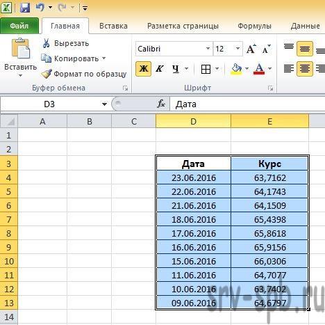 Как строить графики в excel