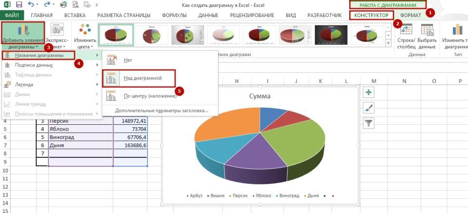 diagramma 6 Как создать диаграмму в Excel