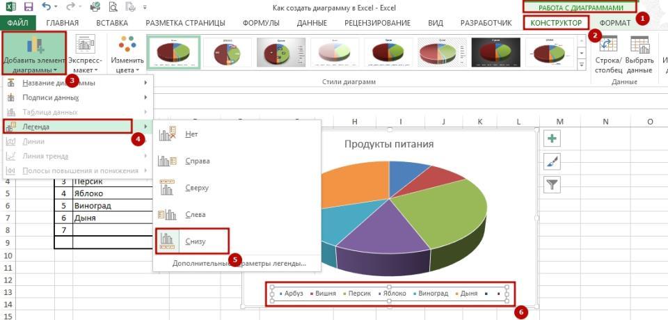 diagramma 7 Как создать диаграмму в Excel