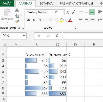 Рис. 1. Ячейки с условным форматированием в Excel