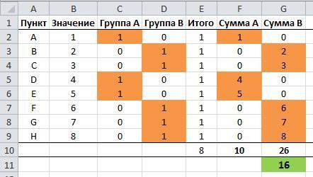 ручная таблица с условным форматированием