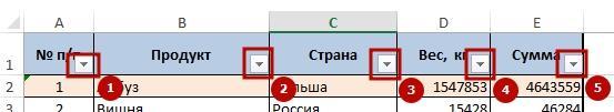 Umnie tablici 5 Что делает умная таблица Excel?