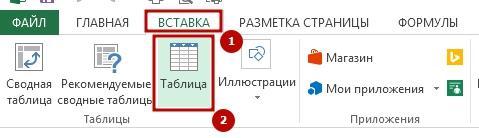 Umnie tablici 3 Что делает умная таблица Excel?