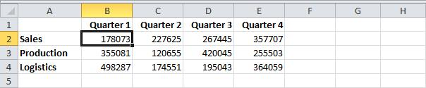 Горячие клавиши в Excel