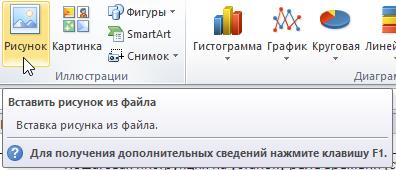Вставить рисунок в таблицу Excel