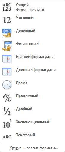 Числовой формат ячеек в Excel