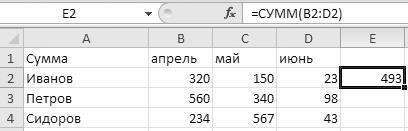 Рис. 3.2. Таблица с суммой