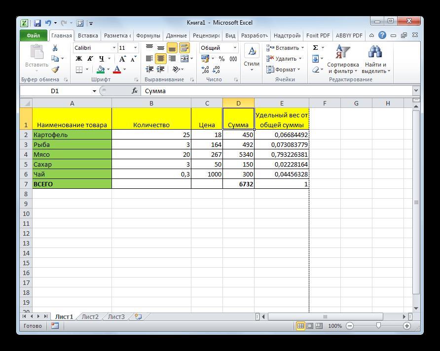 Колонтитул скрыт в Microsoft Excel
