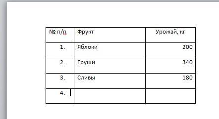Автонумерация при добавлении новіх строк в таблице
