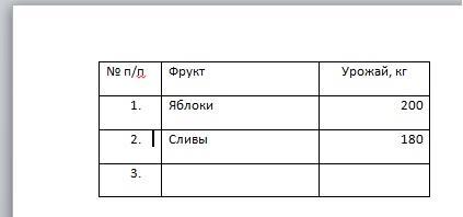 Автонумерация при редактировании таблицы Word