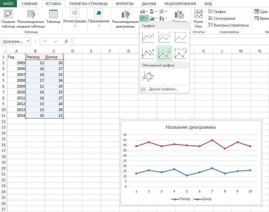 Как сделать линейный график в Excel