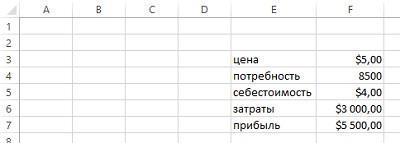 Рис. 1.14. Новые имена диапазонов в старых формулах