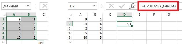 Рис. 1.4. Присвоение диапазону A1_B4 имени Данные