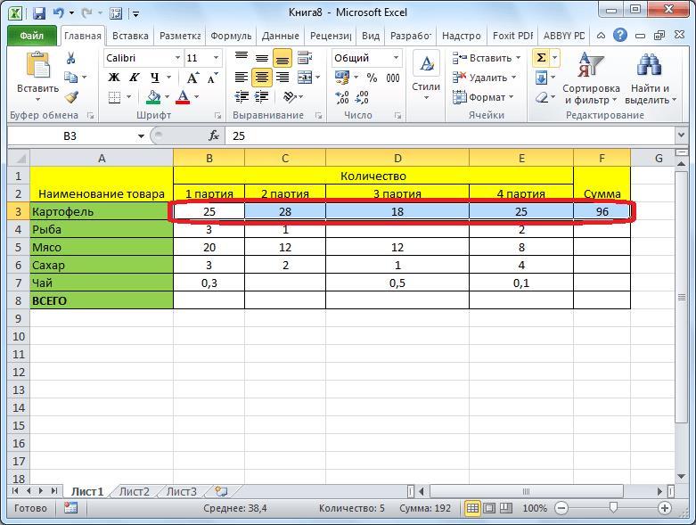 Результат подсчета автосуммы в Microsoft Excel