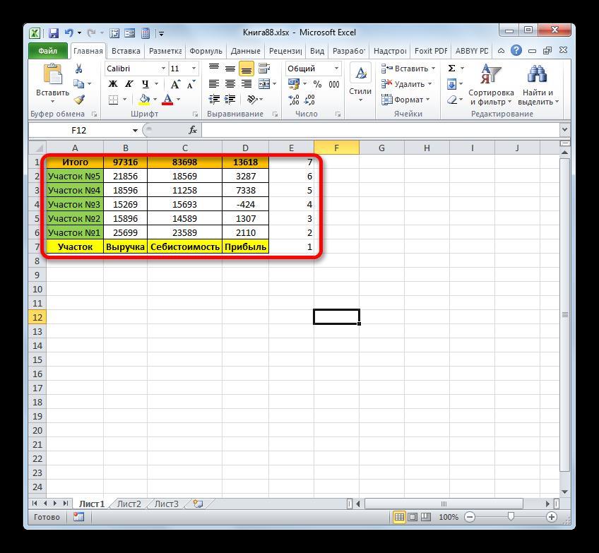 Таблица отсортирована в Microsoft Excel