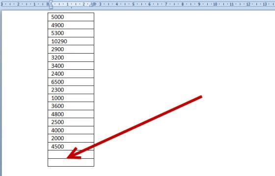 Как посчитать сумму чисел в таблице Word
