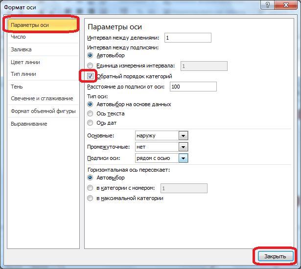 Включение обратного порядка категорий в Microsoft Excel