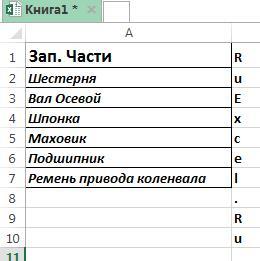 Список запчастей