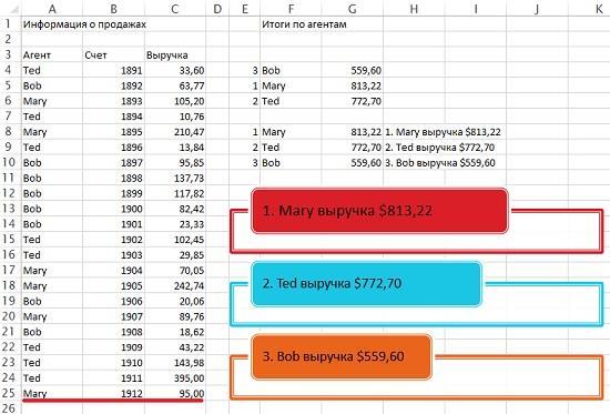Рис. 5. Excel динамически изменил текст в формах