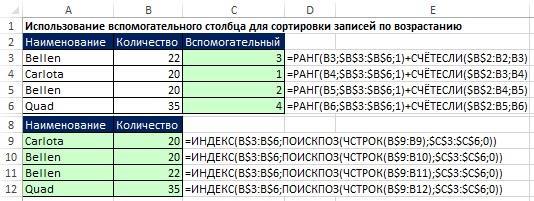 Рис. 19.24. Использование вспомогательного столбца для сортировки чисел по возрастанию