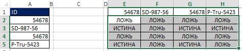 Рис. 19.32. Каждая ячейка диапазона Е2_Н5 содержит ответ вопрос «Заголовок строки больше заголовка столбца»