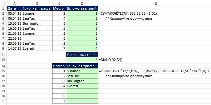 Рис. 19.7. Вспомогательный столбец и формула на основе функции ИНДЕКС для извлечения уникального списка