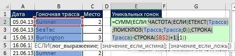 Рис. 19.15. Формула подсчета уникальных значений на основе динамического диапазона