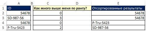 Рис. 19.29. Если вы отсортируете список по ID, P-Tru-5423 будет в нем третьим