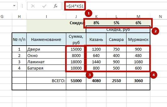 Fix vichislenie2 Простой способ зафиксировать значение в формуле Excel