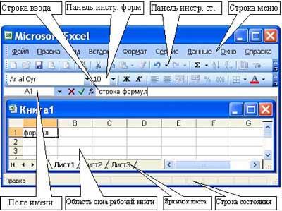 Окно приложения Excel - www.lessons-tva.info