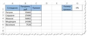 Расчет процента от числа - исходные данные