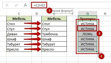 Sverit 2 tablici 2 8 способов как сравнить две таблицы в Excel