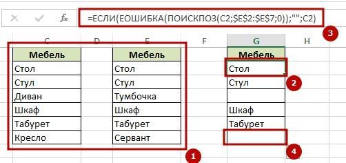 Sverit 2 tablici 11 8 способов как сравнить две таблицы в Excel