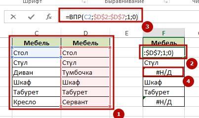 Sverit 2 tablici 10 8 способов как сравнить две таблицы в Excel