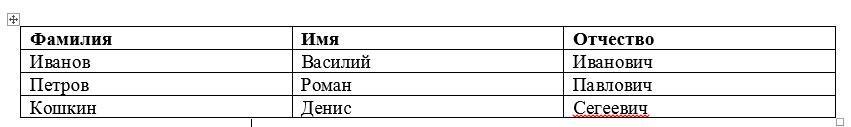 Преобразуем набранный текст в таблицу MS Word
