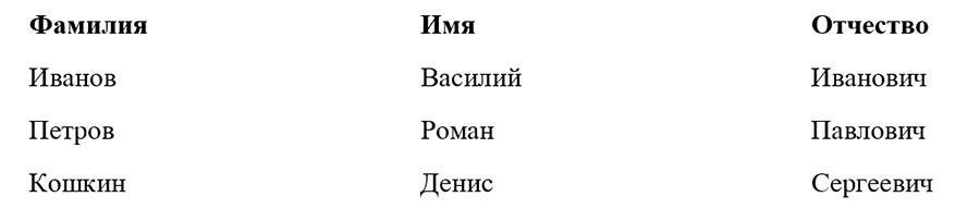 Преобразуем таблицу в текст в MS Word