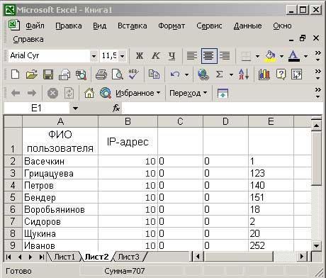 Рис. 32. Внешний вид таблицы после разбиения текста по столбцам
