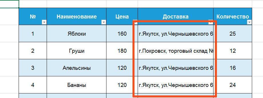 Обычная проблема - текст не влез в ячейку MS Excel