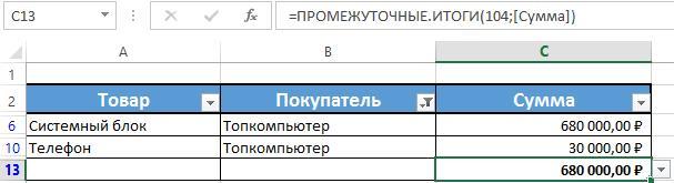 Промежуточные итоги в Excel