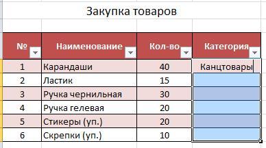 Заполнение ячеек Excel